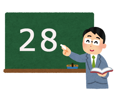 ブログ初心者の私が1万円稼げた日数とその方法を公開